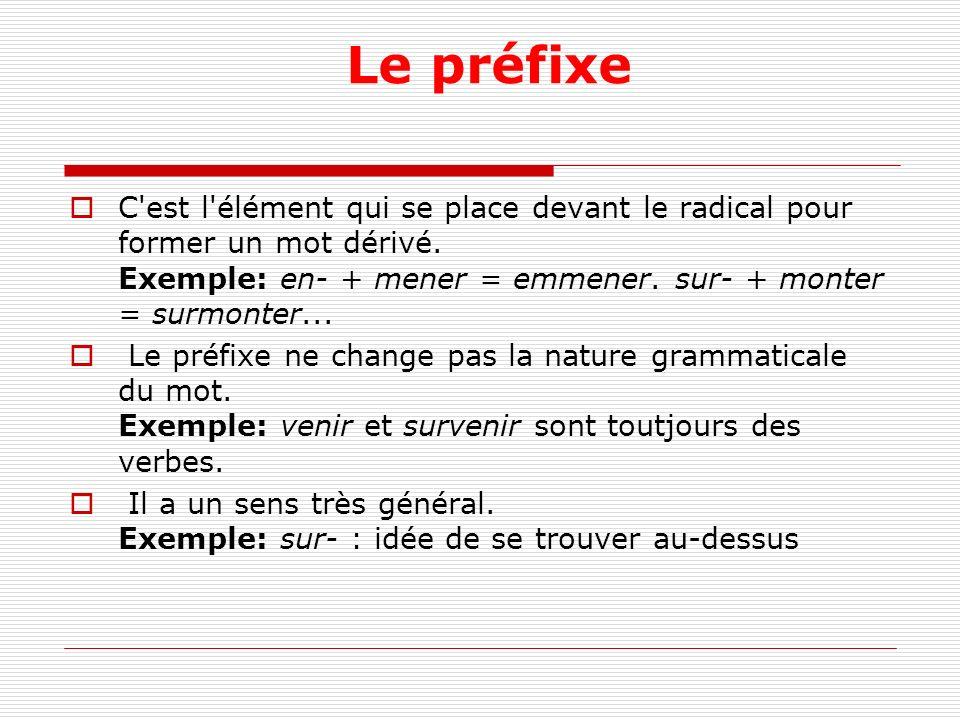 Le préfixe C'est l'élément qui se place devant le radical pour former un mot dérivé. Exemple: en- + mener = emmener. sur- + monter = surmonter... Le p