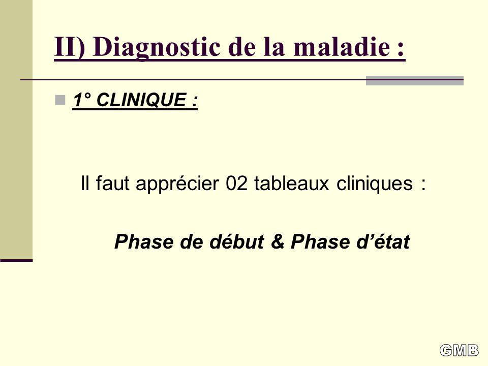 II) Diagnostic de la maladie : 1° CLINIQUE : Il faut apprécier 02 tableaux cliniques : Phase de début & Phase détat