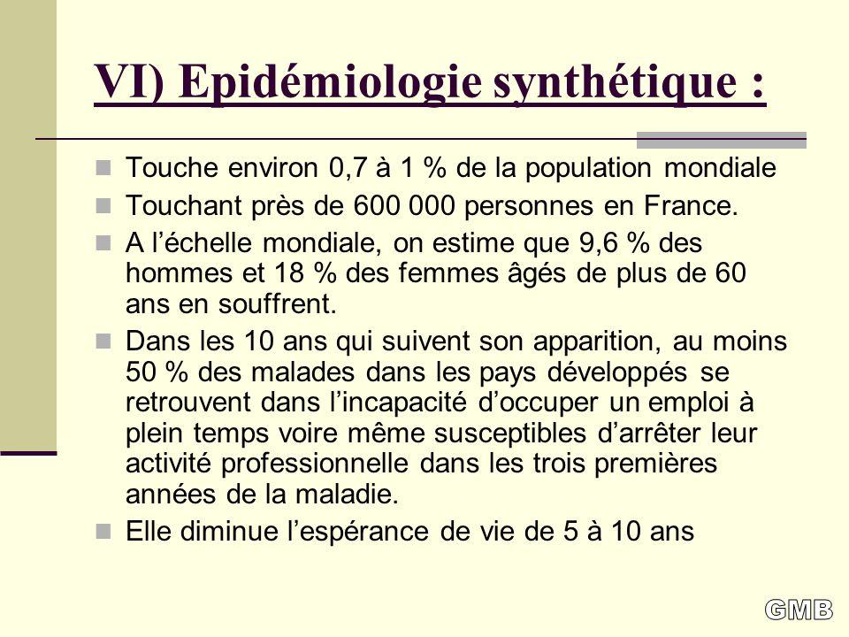VI) Epidémiologie synthétique : Touche environ 0,7 à 1 % de la population mondiale Touchant près de 600 000 personnes en France.