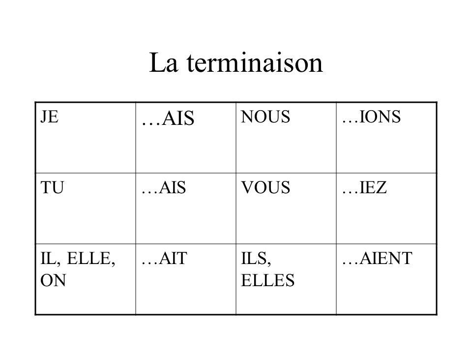 La terminaison JE …AIS NOUS…IONS TU…AISVOUS…IEZ IL, ELLE, ON …AITILS, ELLES …AIENT