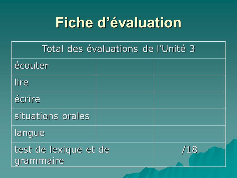 Fiche dévaluation Total des évaluations de lUnité 3 écouter lire écrire situations orales langue test de lexique et de grammaire /18