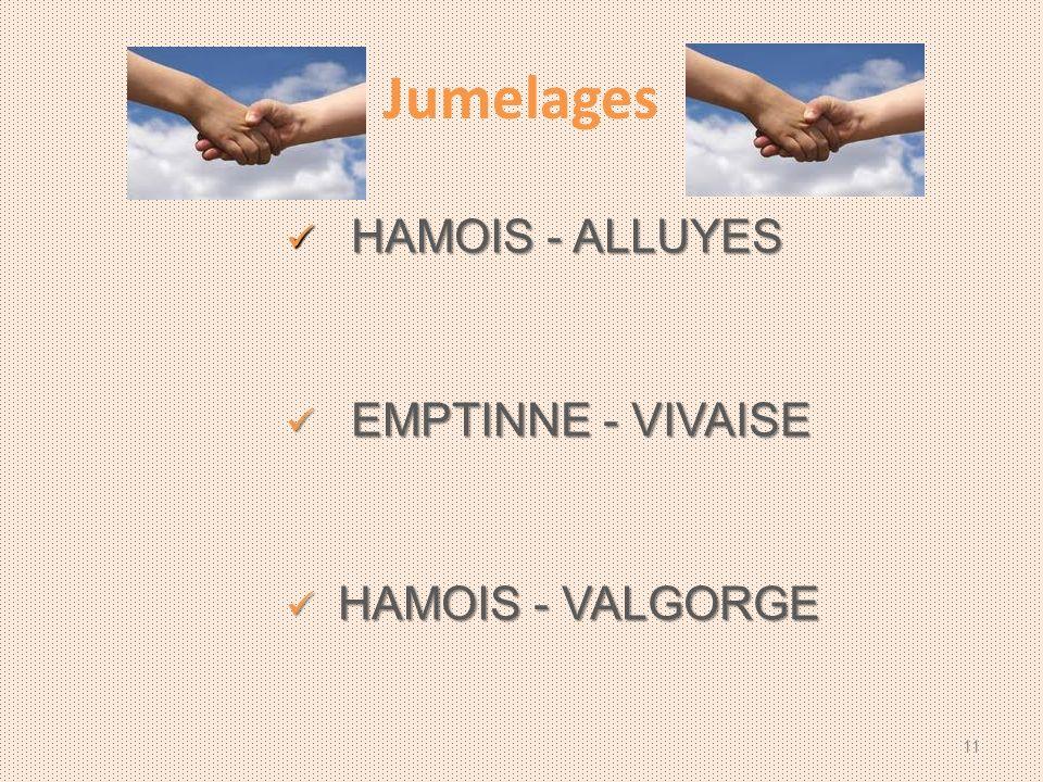Jumelages HAMOIS - ALLUYES HAMOIS - ALLUYES EMPTINNE - VIVAISE EMPTINNE - VIVAISE HAMOIS - VALGORGE HAMOIS - VALGORGE 11