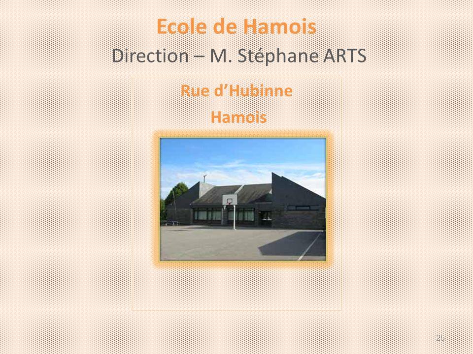 Ecole de Hamois Direction – M. Stéphane ARTS Rue dHubinne Hamois 25