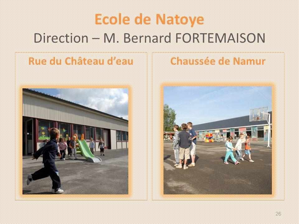 Ecole de Natoye Direction – M. Bernard FORTEMAISON Rue du Château deauChaussée de Namur 26