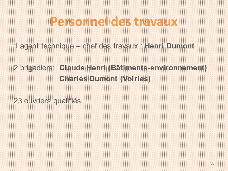 Personnel des travaux 1 agent technique – chef des travaux : Henri Dumont 2 brigadiers: Claude Henri (Bâtiments-environnement) Charles Dumont (Voiries) 23 ouvriers qualifiés 38