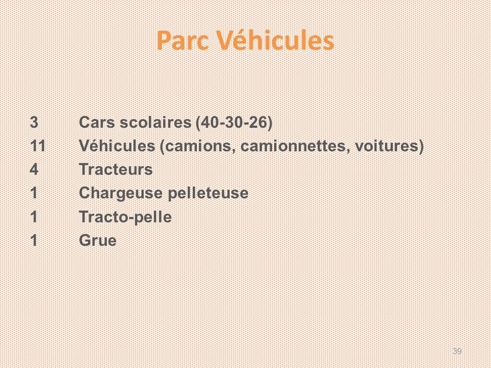 Parc Véhicules 3Cars scolaires (40-30-26) 11 Véhicules (camions, camionnettes, voitures) 4Tracteurs 1Chargeuse pelleteuse 1Tracto-pelle 1Grue 39