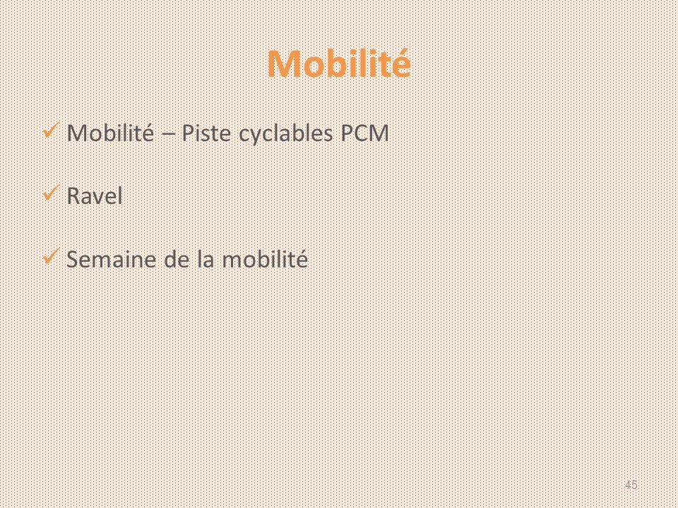 Mobilité Mobilité – Piste cyclables PCM Ravel Semaine de la mobilité 45