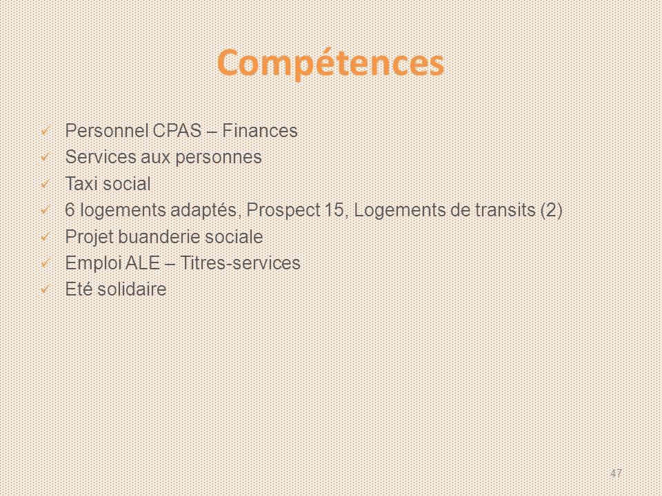 Compétences Personnel CPAS – Finances Services aux personnes Taxi social 6 logements adaptés, Prospect 15, Logements de transits (2) Projet buanderie sociale Emploi ALE – Titres-services Eté solidaire 47