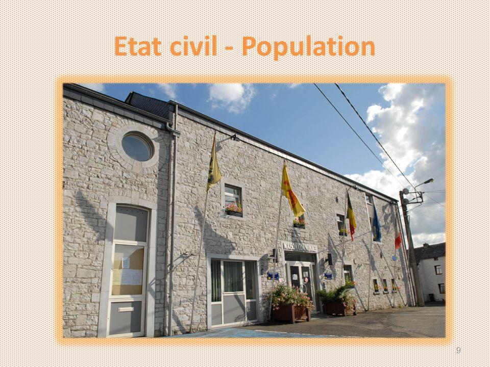 Etat civil - Population 9