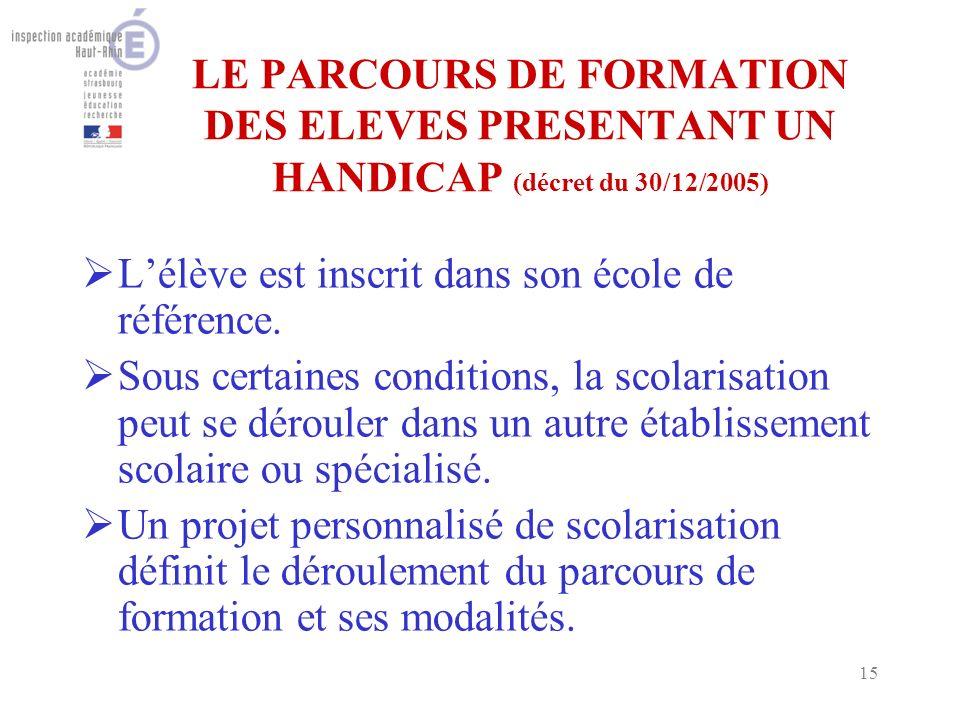 15 LE PARCOURS DE FORMATION DES ELEVES PRESENTANT UN HANDICAP (décret du 30/12/2005) Lélève est inscrit dans son école de référence.