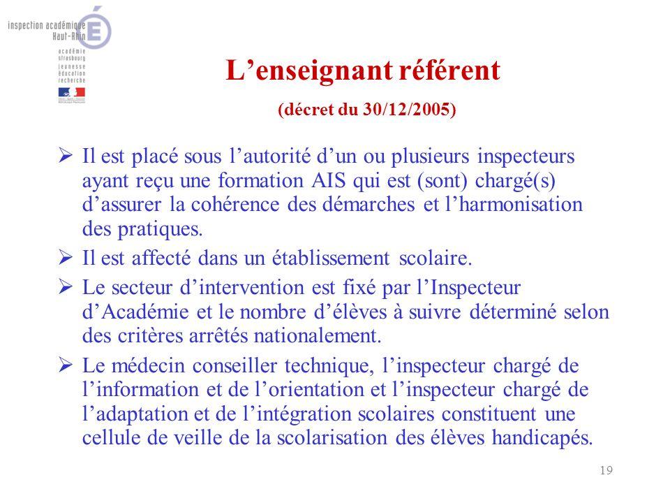 19 Lenseignant référent (décret du 30/12/2005) Il est placé sous lautorité dun ou plusieurs inspecteurs ayant reçu une formation AIS qui est (sont) chargé(s) dassurer la cohérence des démarches et lharmonisation des pratiques.