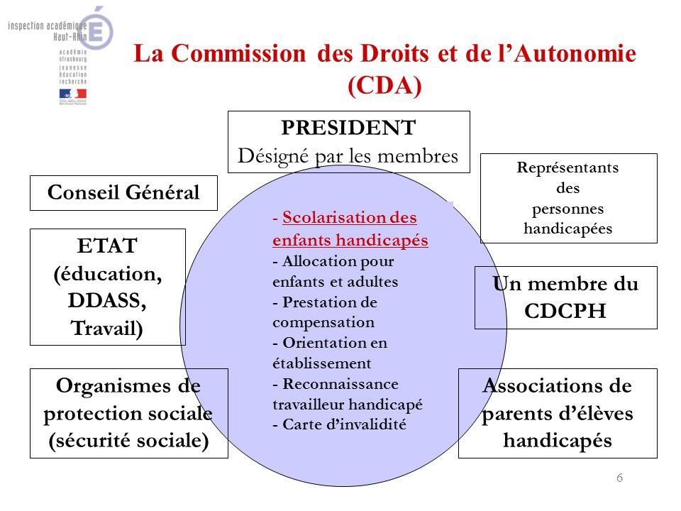 6 La Commission des Droits et de lAutonomie (CDA) - Scolarisation des enfants handicapés - Allocation pour enfants et adultes - Prestation de compensation - Orientation en établissement - Reconnaissance travailleur handicapé - Carte dinvalidité Représentants des personnes handicapées Conseil Général Un membre du CDCPH ETAT (éducation, DDASS, Travail) Organismes de protection sociale (sécurité sociale) Associations de parents délèves handicapés PRESIDENT Désigné par les membres