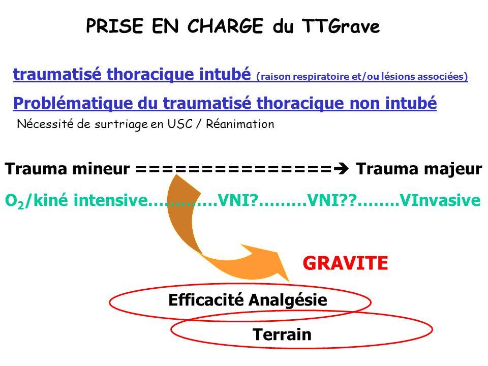 traumatisé thoracique intubé (raison respiratoire et/ou lésions associées) Problématique du traumatisé thoracique non intubé Trauma mineur ===========
