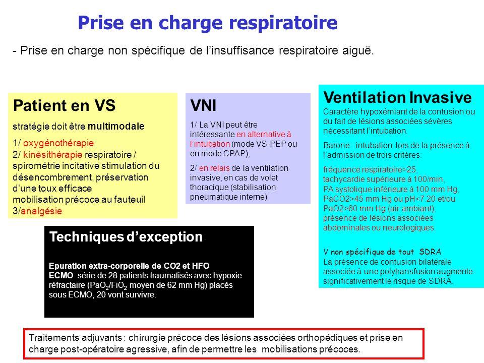Prise en charge respiratoire - Prise en charge non spécifique de linsuffisance respiratoire aiguë. Patient en VS stratégie doit être multimodale 1/ ox