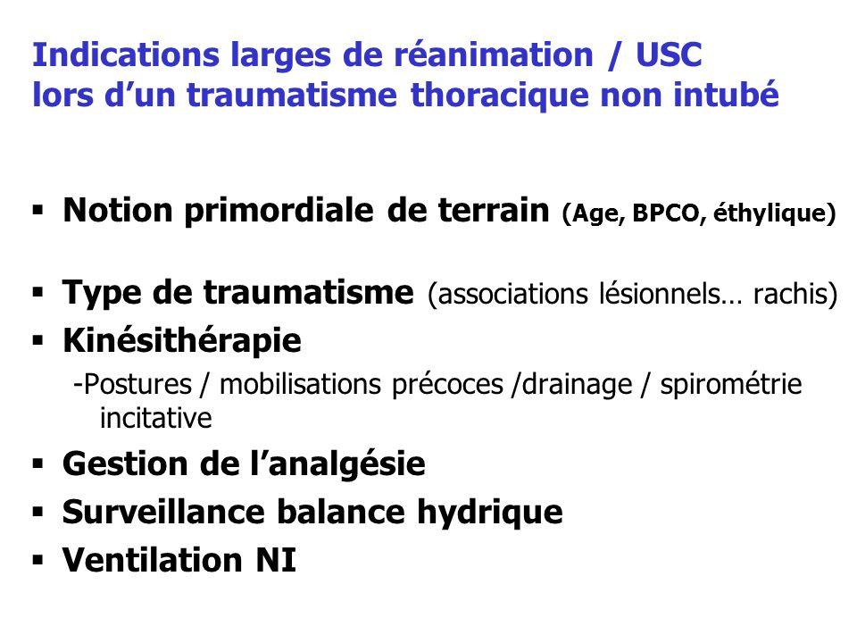 Notion primordiale de terrain (Age, BPCO, éthylique) Type de traumatisme (associations lésionnels… rachis) Kinésithérapie -Postures / mobilisations pr