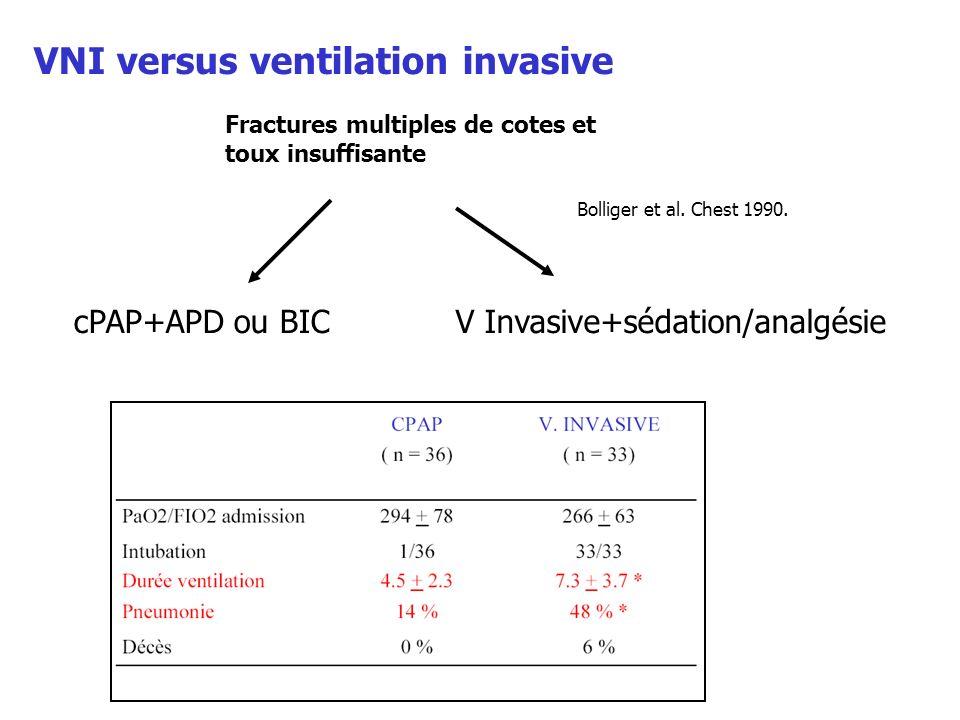VNI versus ventilation invasive Fractures multiples de cotes et toux insuffisante cPAP+APD ou BICV Invasive+sédation/analgésie Bolliger et al. Chest 1