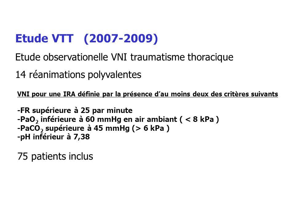 Etude VTT (2007-2009) Etude observationelle VNI traumatisme thoracique 14 réanimations polyvalentes VNI pour une IRA définie par la présence dau moins