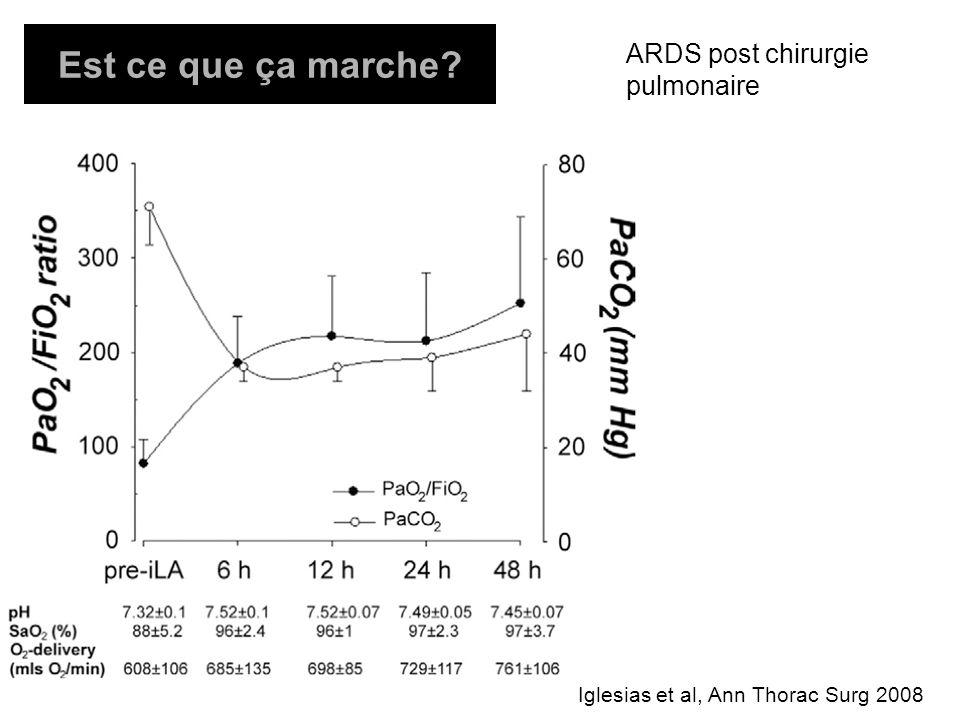 Est ce que ça marche? Iglesias et al, Ann Thorac Surg 2008 ARDS post chirurgie pulmonaire