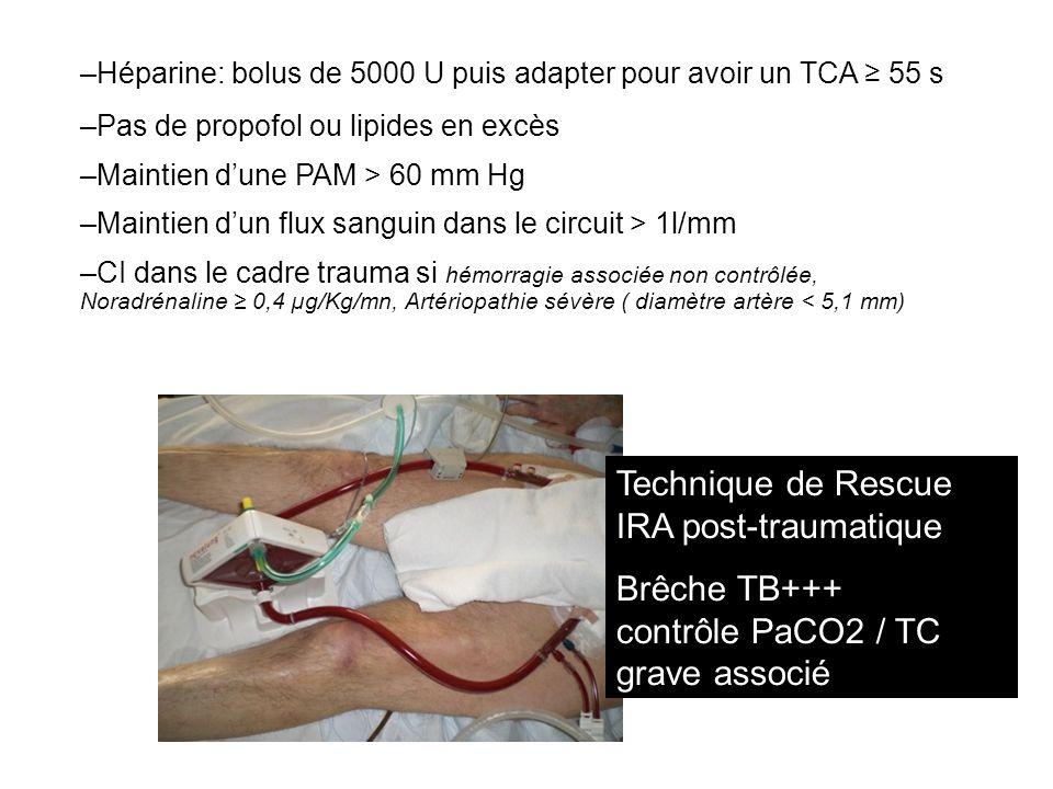 –Héparine: bolus de 5000 U puis adapter pour avoir un TCA 55 s –Pas de propofol ou lipides en excès –Maintien dune PAM > 60 mm Hg –Maintien dun flux s
