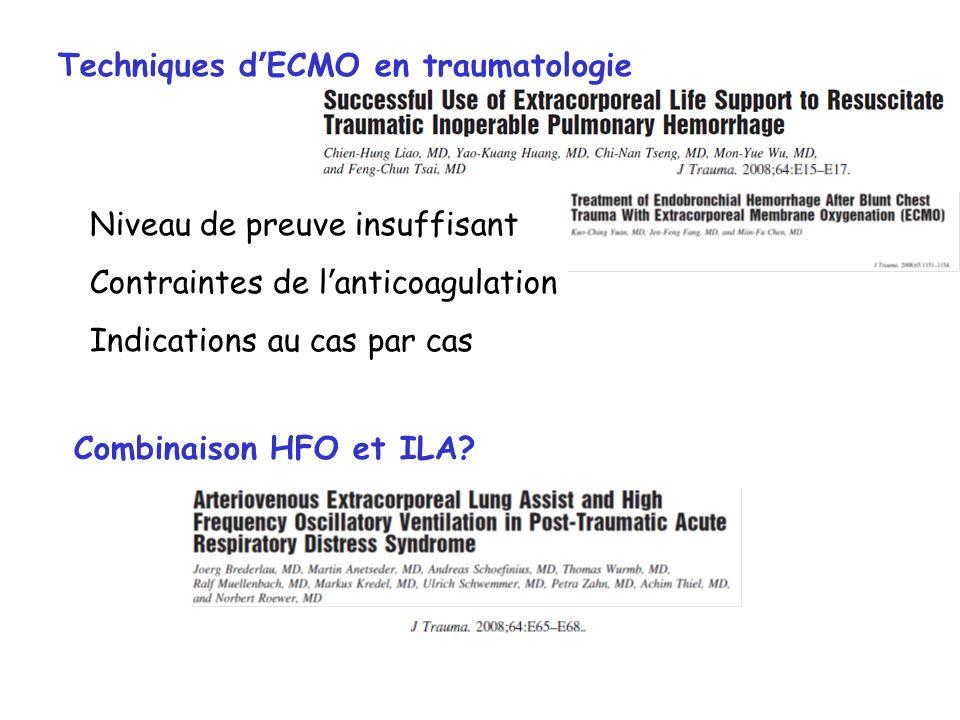 Techniques d ECMO en traumatologie Niveau de preuve insuffisant Contraintes de l anticoagulation Indications au cas par cas Combinaison HFO et ILA?