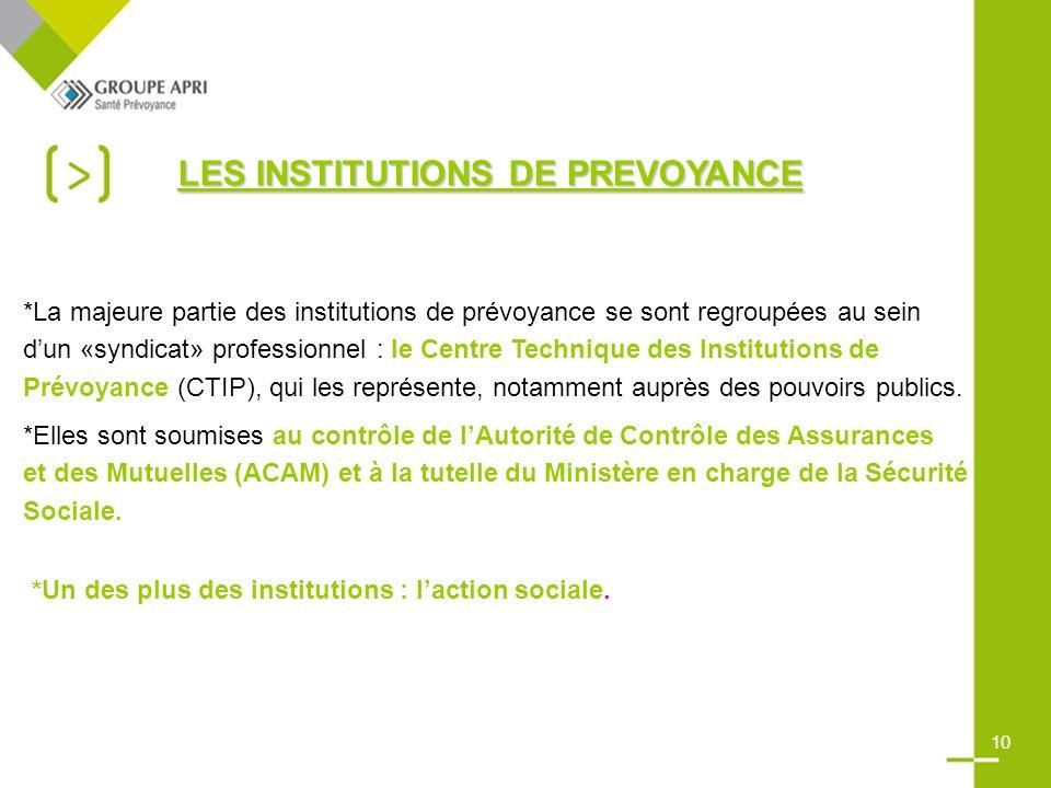 LES INSTITUTIONS DE PREVOYANCE *La majeure partie des institutions de prévoyance se sont regroupées au sein dun «syndicat» professionnel : le Centre Technique des Institutions de Prévoyance (CTIP), qui les représente, notamment auprès des pouvoirs publics.