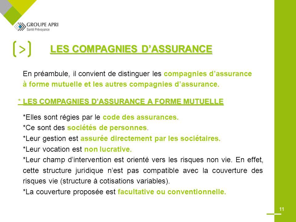LES COMPAGNIES DASSURANCE En préambule, il convient de distinguer les compagnies dassurance à forme mutuelle et les autres compagnies dassurance.