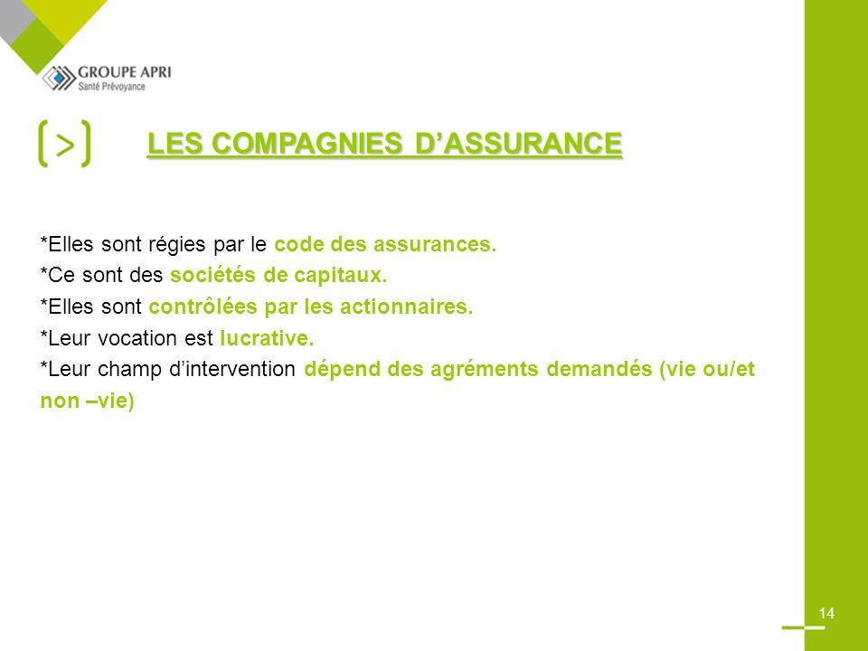 LES COMPAGNIES DASSURANCE *Elles sont régies par le code des assurances.