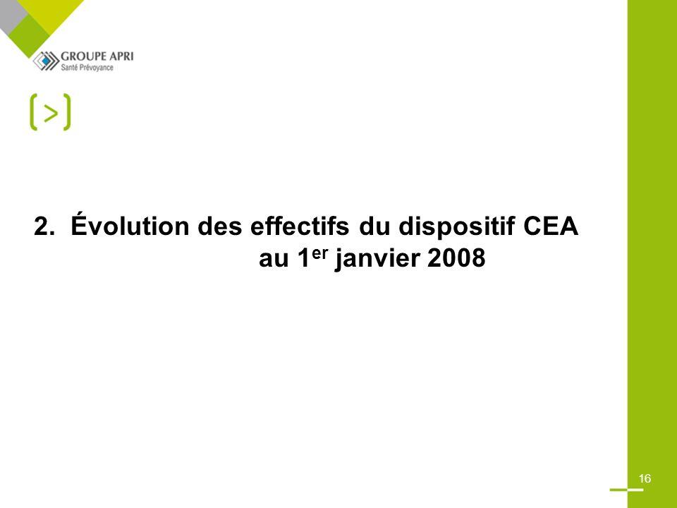 2. Évolution des effectifs du dispositif CEA au 1 er janvier 2008 16