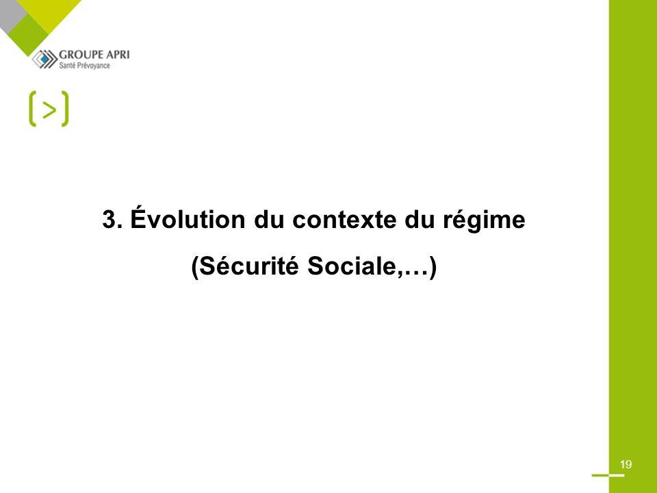 3. Évolution du contexte du régime (Sécurité Sociale,…) 19