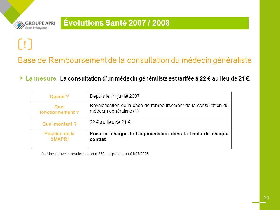 Base de Remboursement de la consultation du médecin généraliste > La mesure : La consultation dun médecin généraliste est tarifée à 22 au lieu de 21.