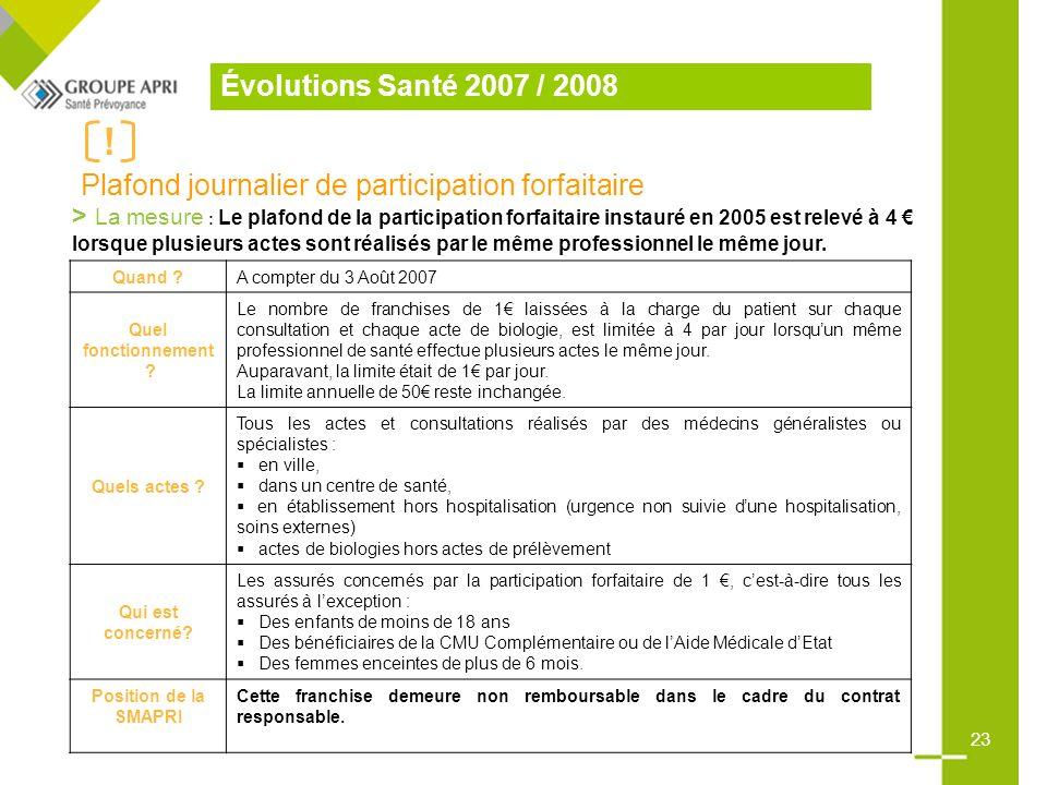 Plafond journalier de participation forfaitaire > La mesure : Le plafond de la participation forfaitaire instauré en 2005 est relevé à 4 lorsque plusieurs actes sont réalisés par le même professionnel le même jour.