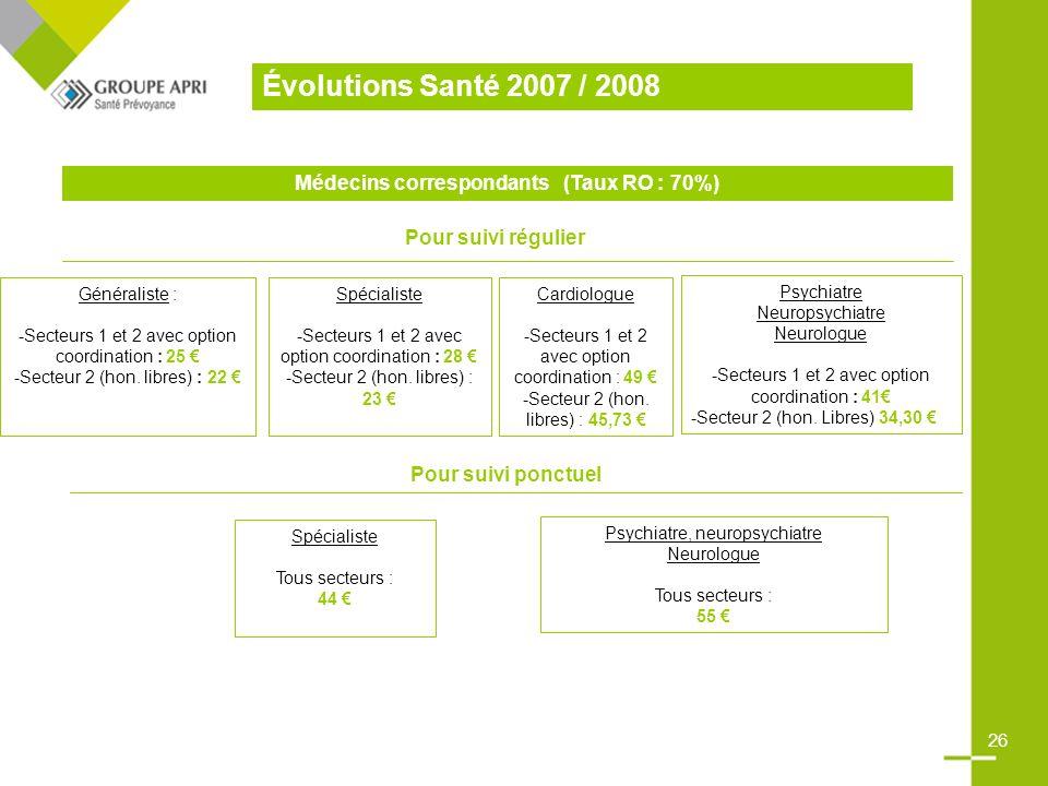 Médecins correspondants (Taux RO : 70%) Pour suivi régulier Généraliste : -Secteurs 1 et 2 avec option coordination : 25 -Secteur 2 (hon.
