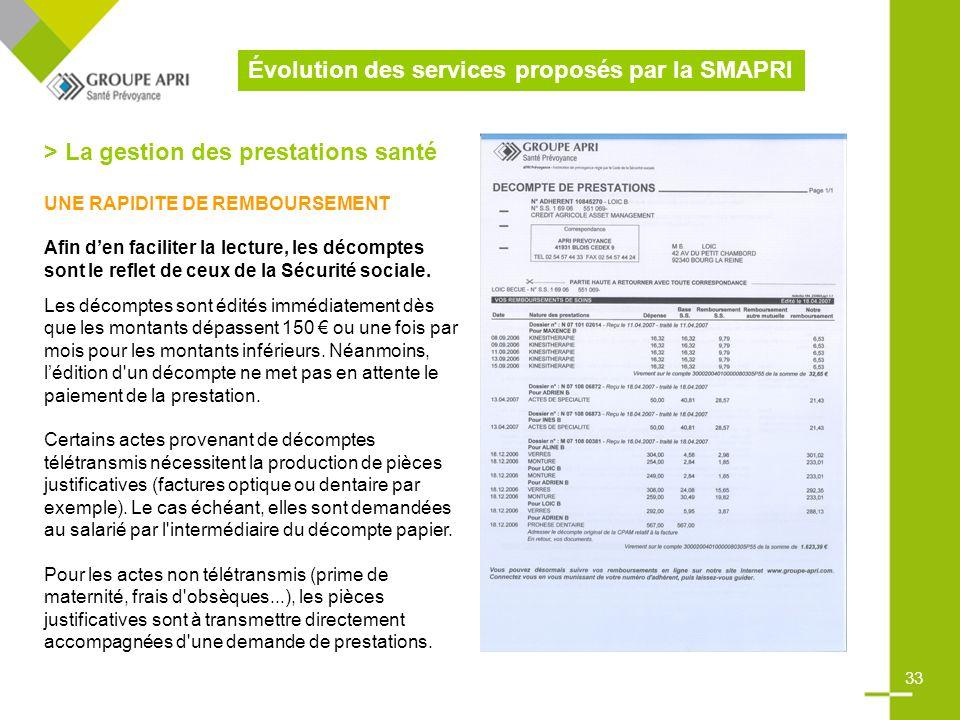 Évolution des services proposés par la SMAPRI > La gestion des prestations santé UNE RAPIDITE DE REMBOURSEMENT Afin den faciliter la lecture, les décomptes sont le reflet de ceux de la Sécurité sociale.