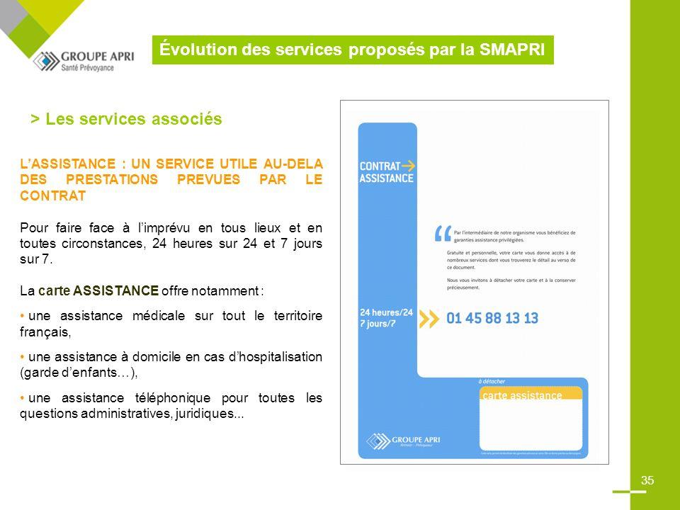 Évolution des services proposés par la SMAPRI LASSISTANCE : UN SERVICE UTILE AU-DELA DES PRESTATIONS PREVUES PAR LE CONTRAT Pour faire face à limprévu en tous lieux et en toutes circonstances, 24 heures sur 24 et 7 jours sur 7.