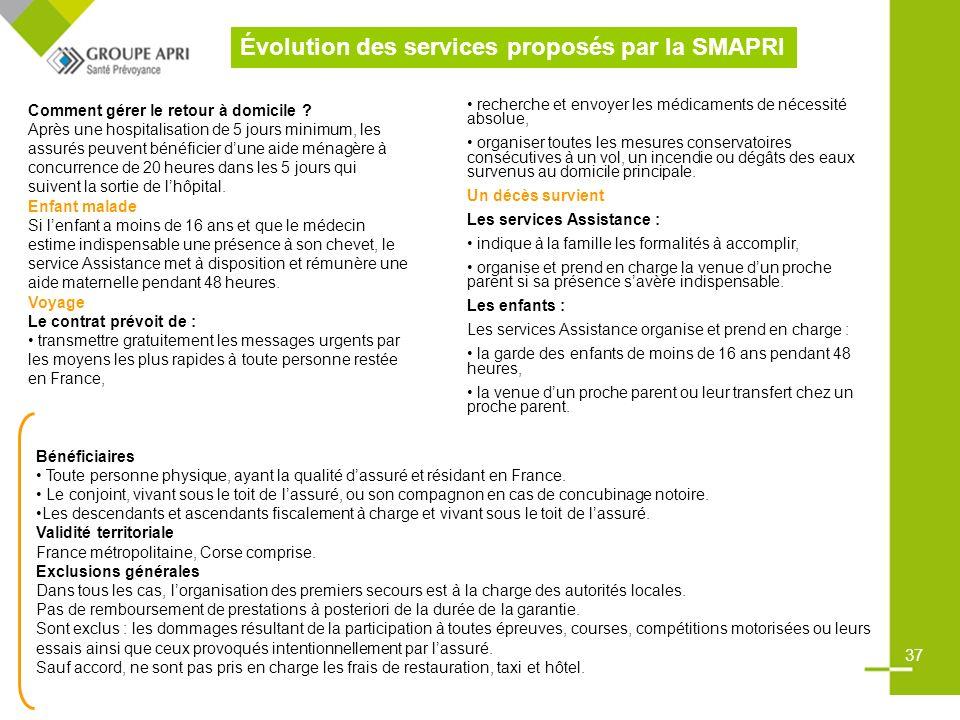 Évolution des services proposés par la SMAPRI Comment gérer le retour à domicile .