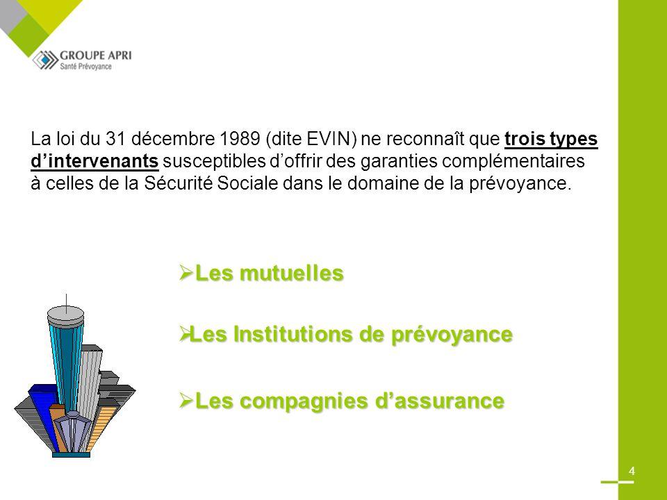 Les opérateurs du marché Quelles opportunités de développement pour le Groupe APRI .