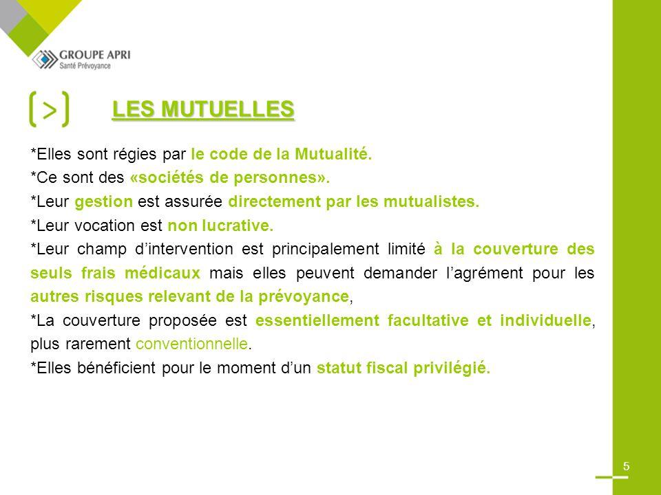 LES MUTUELLES *On peut également distinguer les mutuelles selon des critères : - géographiques (mutuelles nationales, régionales,...) - dactivité (mutuelles professionnelles, interprofessionnelles,...) -...