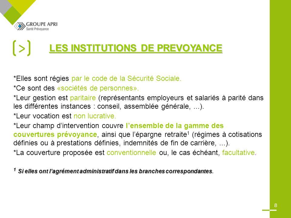 LES INSTITUTIONS DE PREVOYANCE *Elles sont régies par le code de la Sécurité Sociale.