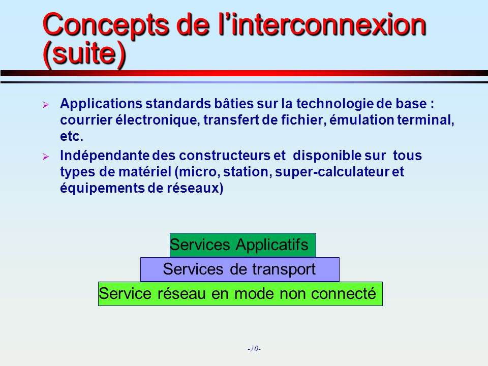 -10- Service réseau en mode non connecté Services Applicatifs Concepts de linterconnexion (suite) Applications standards bâties sur la technologie de