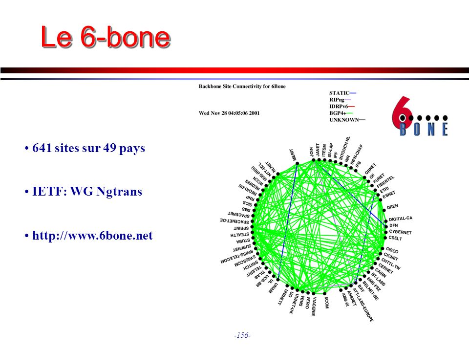 -156- Le 6-bone 641 sites sur 49 pays IETF: WG Ngtrans http://www.6bone.net