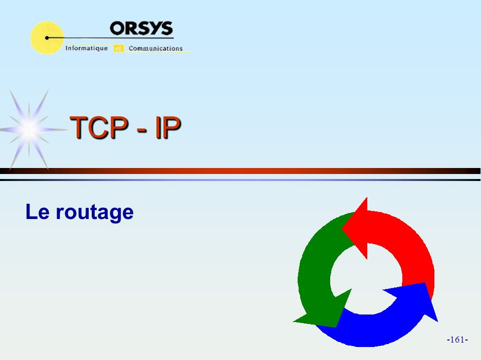 -161- TCP - IP Le routage