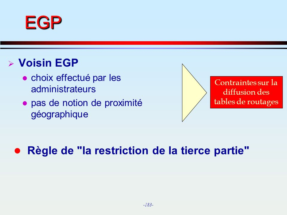-183- Contraintes sur la diffusion des tables de routages Règle de la restriction de la tierce partie EGPEGP Voisin EGP l choix effectué par les administrateurs l pas de notion de proximité géographique