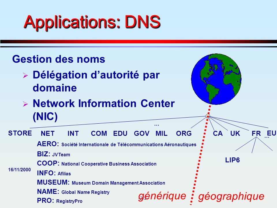 -232- Applications: DNS Délégation dautorité par domaine Network Information Center (NIC) Gestion des noms COMEDUMILORG UKFRCA... LIP6 GOVINTNET STORE