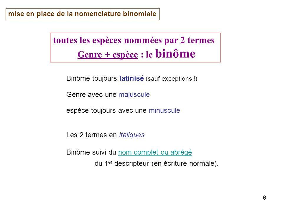 6 Binôme toujours latinisé (sauf exceptions !) Genre avec une majuscule espèce toujours avec une minuscule Les 2 termes en italiques Binôme suivi du n