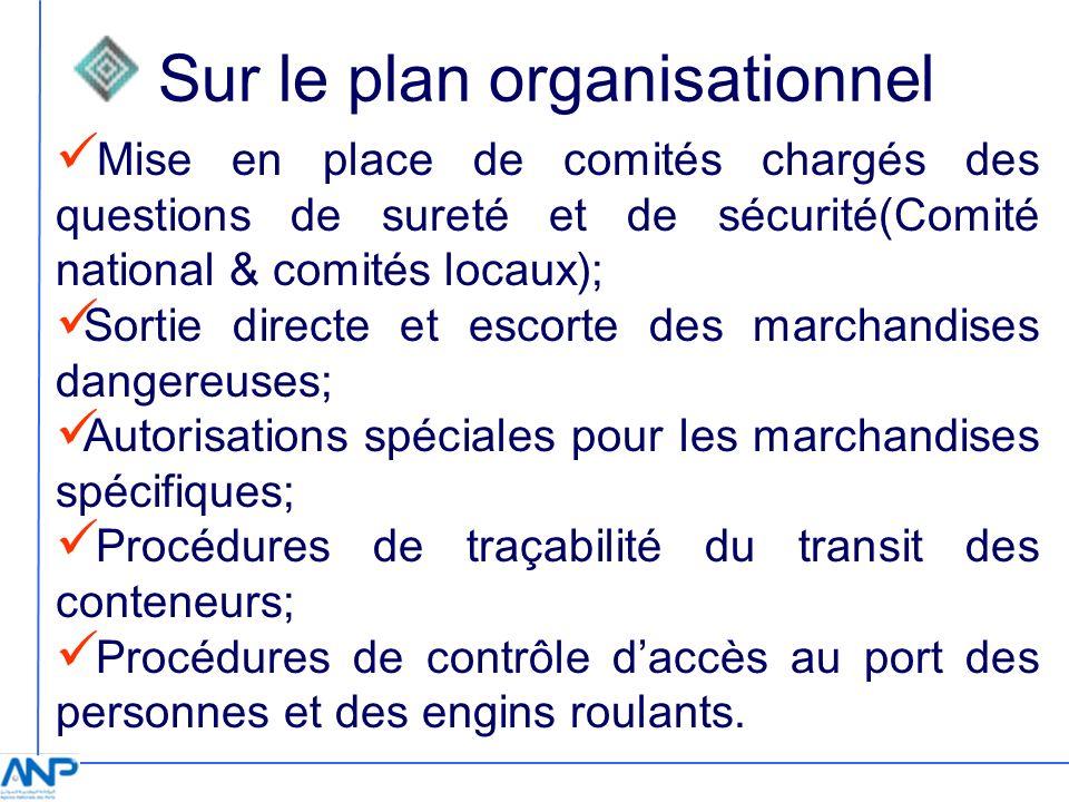Sur le plan organisationnel Mise en place de comités chargés des questions de sureté et de sécurité(Comité national & comités locaux); Sortie directe