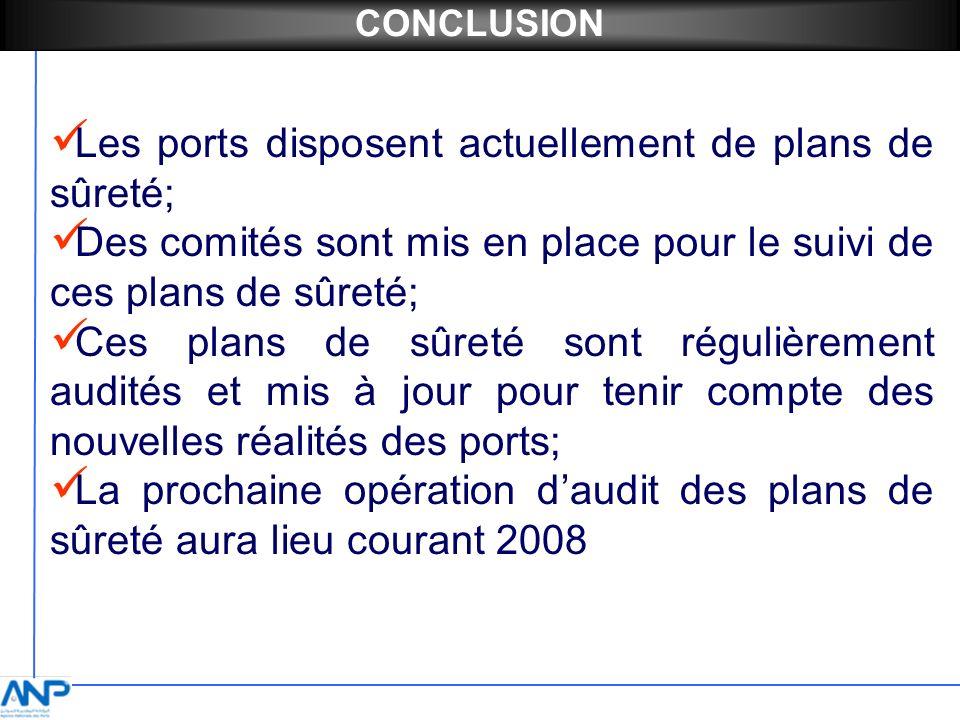 CONCLUSION Les ports disposent actuellement de plans de sûreté; Des comités sont mis en place pour le suivi de ces plans de sûreté; Ces plans de sûret