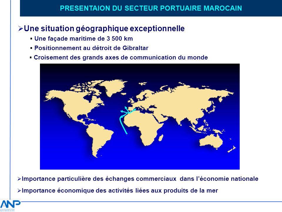 PRESENTAION DU SECTEUR PORTUAIRE MAROCAIN Une façade maritime de 3 500 km Positionnement au détroit de Gibraltar Croisement des grands axes de communi