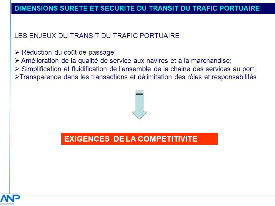 DIMENSIONS SURETE ET SECURITE DU TRANSIT DU TRAFIC PORTUAIRE LES ENJEUX DU TRANSIT DU TRAFIC PORTUAIRE Réduction du coût de passage; Amélioration de l