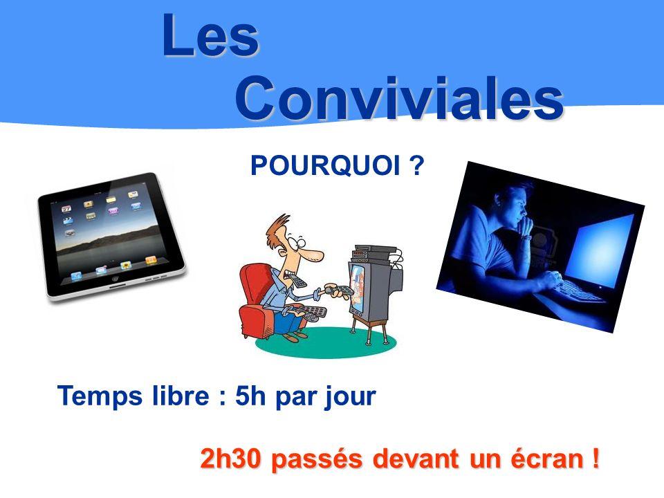 Les Conviviales POURQUOI Temps libre : 5h par jour 2h30 passés devant un écran !