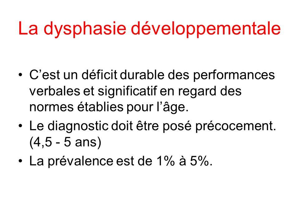 La dysphasie développementale Cest un déficit durable des performances verbales et significatif en regard des normes établies pour lâge.